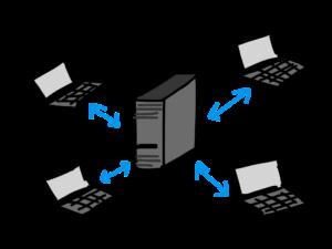 Computer Netzwerk PC Lösungen